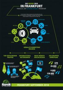 ME_16_002_Reifen_Infografik_4cA4_D_02_print